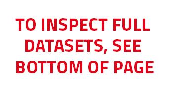 To_inspect_full_datasets.width-500
