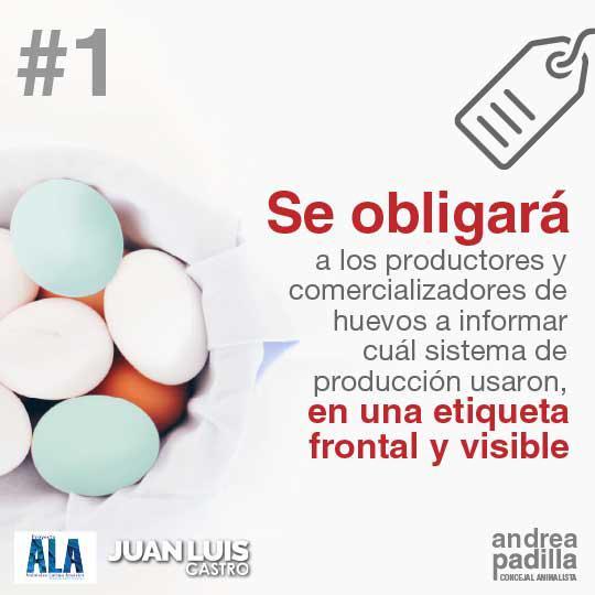 proyecto_huevos_ap3