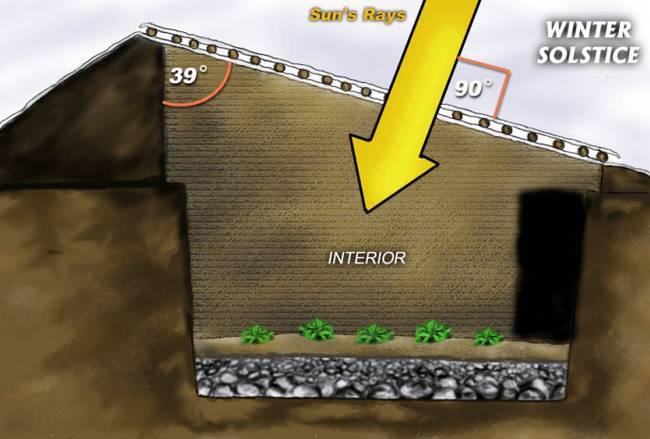 Invernadero-subterraneo-estructura