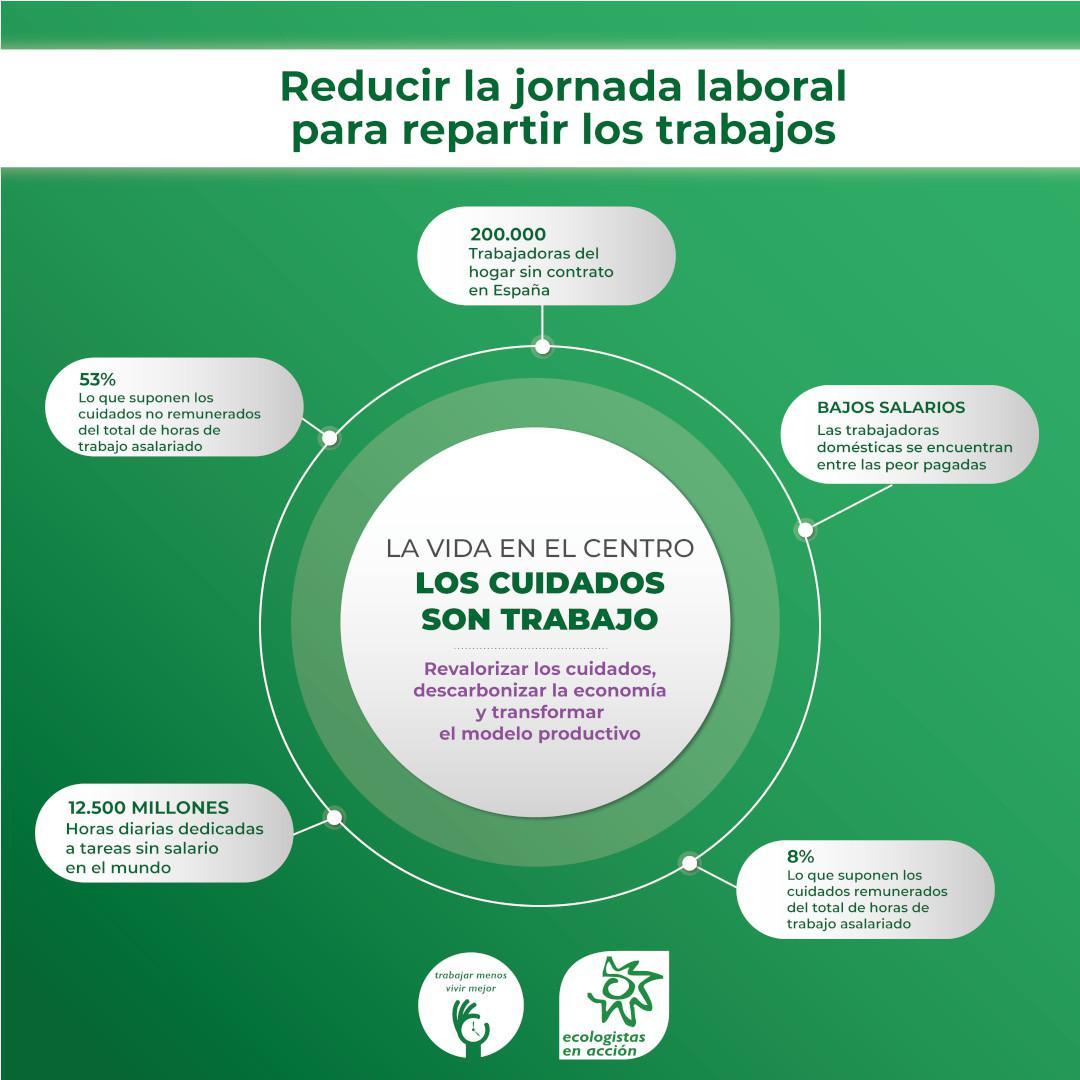 info-trabajar-menos-ecofem