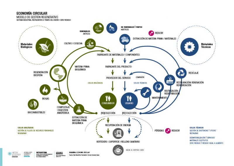 arquitectura_y_empresa_arquitectura_circular_04