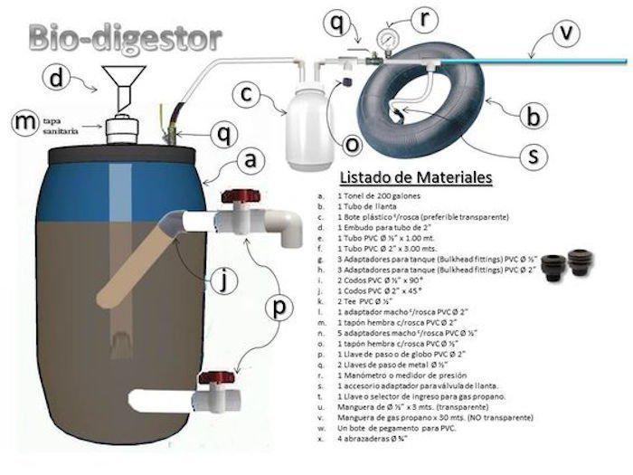 como-hacer-un-biodigestor-casero-planos-e-instrucciones-paso-a-paso-1